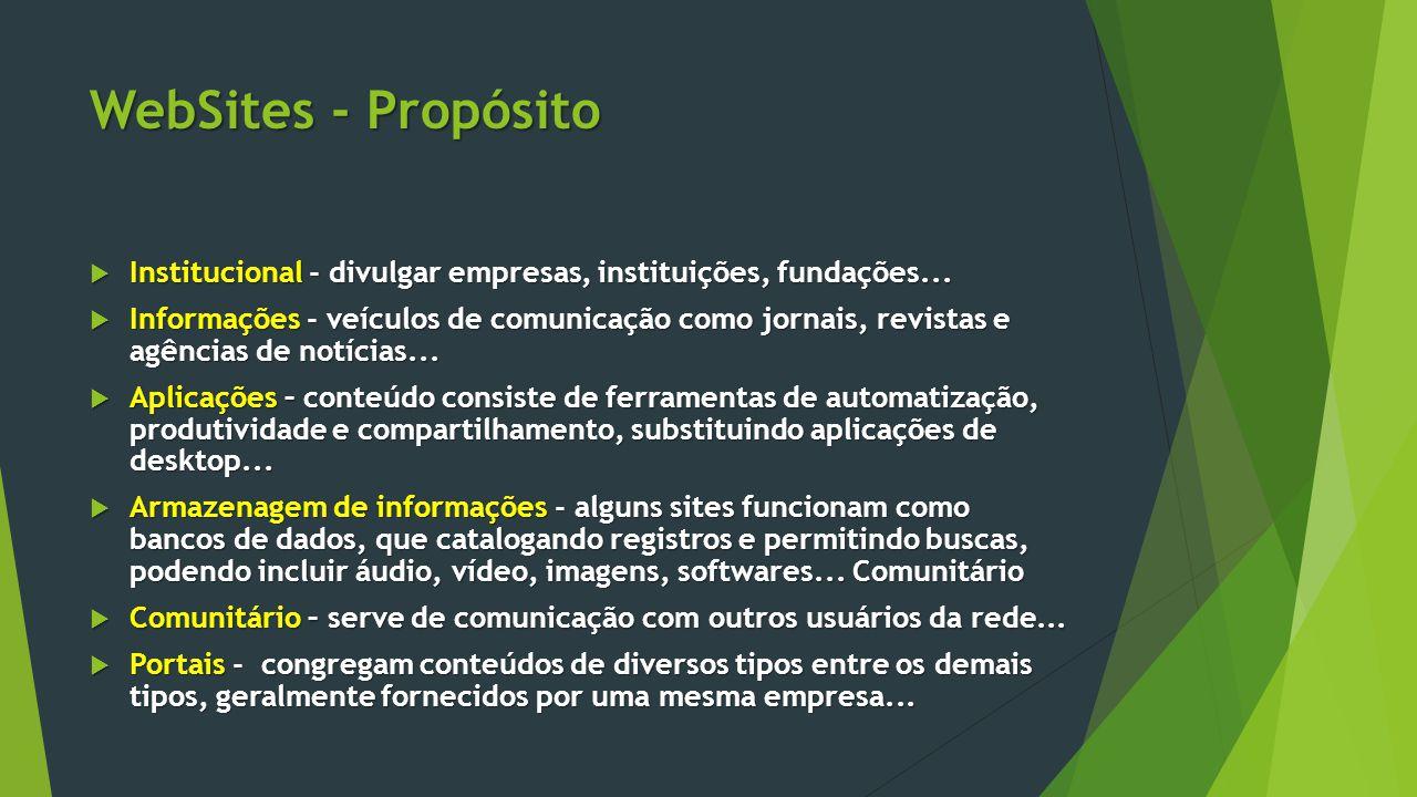 WebSites - Propósito  Institucional - divulgar empresas, instituições, fundações...  Informações - veículos de comunicação como jornais, revistas e