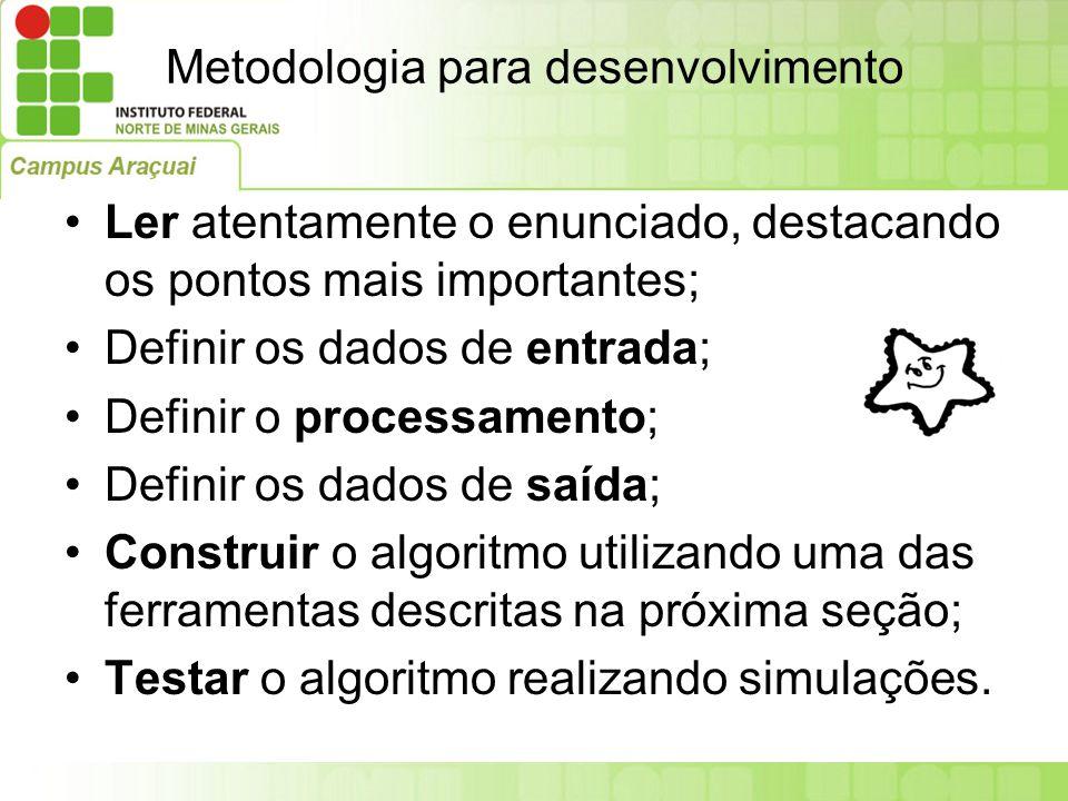 Metodologia para desenvolvimento Ler atentamente o enunciado, destacando os pontos mais importantes; Definir os dados de entrada; Definir o processame