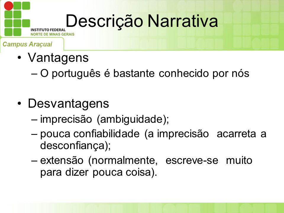 Descrição Narrativa Vantagens –O português é bastante conhecido por nós Desvantagens –imprecisão (ambiguidade); –pouca confiabilidade (a imprecisão ac