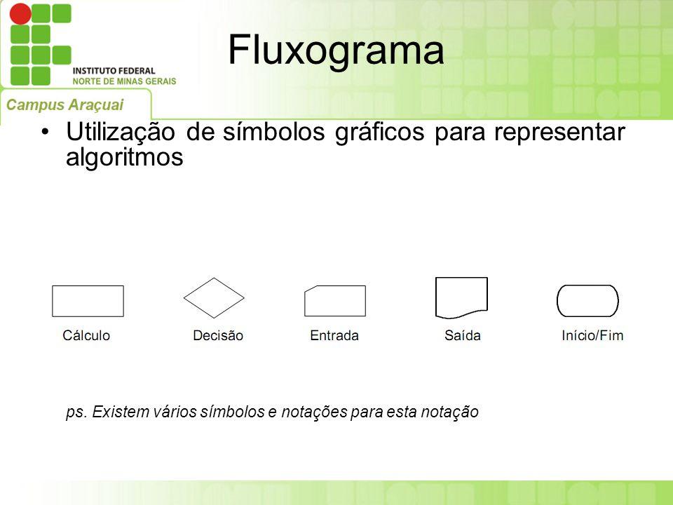 Fluxograma Utilização de símbolos gráficos para representar algoritmos ps. Existem vários símbolos e notações para esta notação