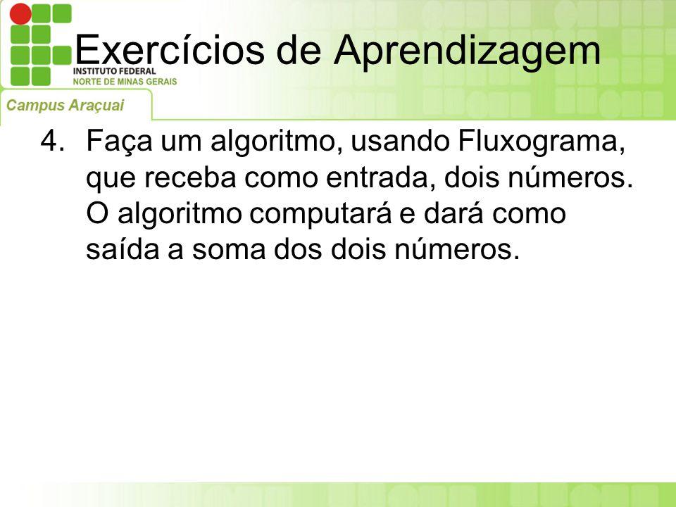Exercícios de Aprendizagem 4.Faça um algoritmo, usando Fluxograma, que receba como entrada, dois números. O algoritmo computará e dará como saída a so