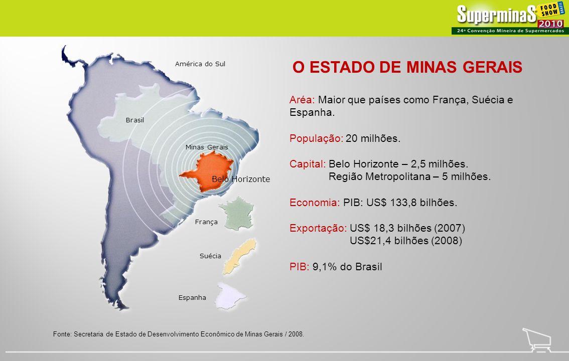 Fonte: Secretaria de Estado de Desenvolvimento Econômico de Minas Gerais / 2008. Aréa: Maior que países como França, Suécia e Espanha. População: 20 m