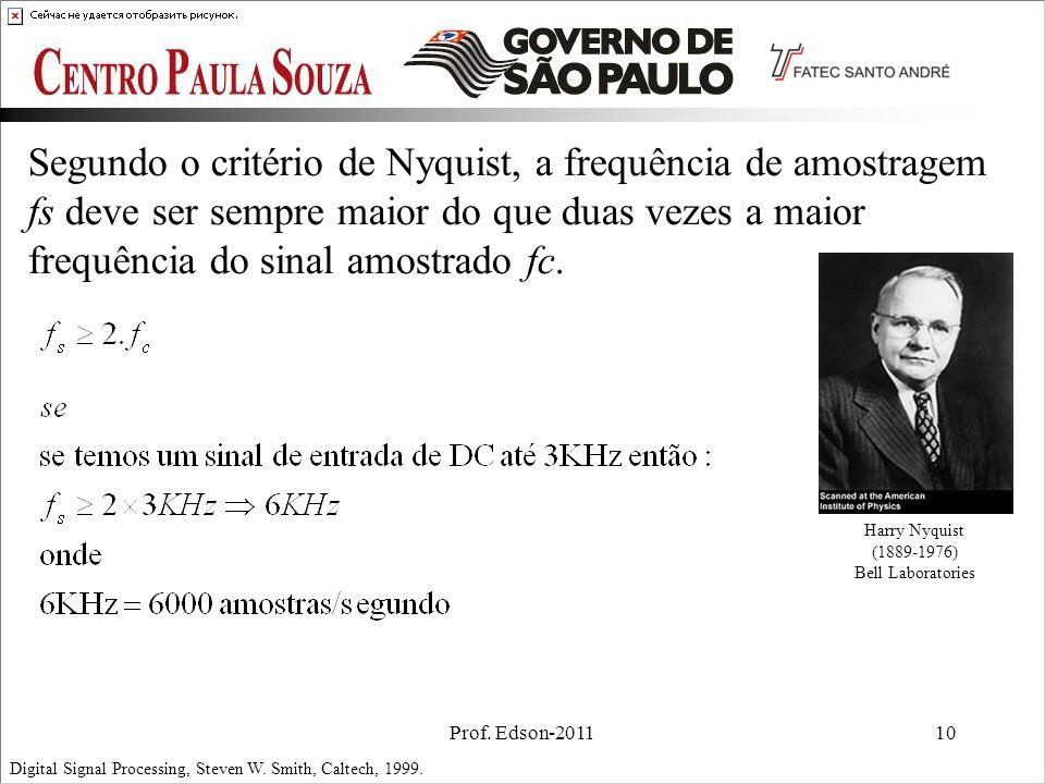 Prof. Edson-201110 Segundo o critério de Nyquist, a frequência de amostragem fs deve ser sempre maior do que duas vezes a maior frequência do sinal am