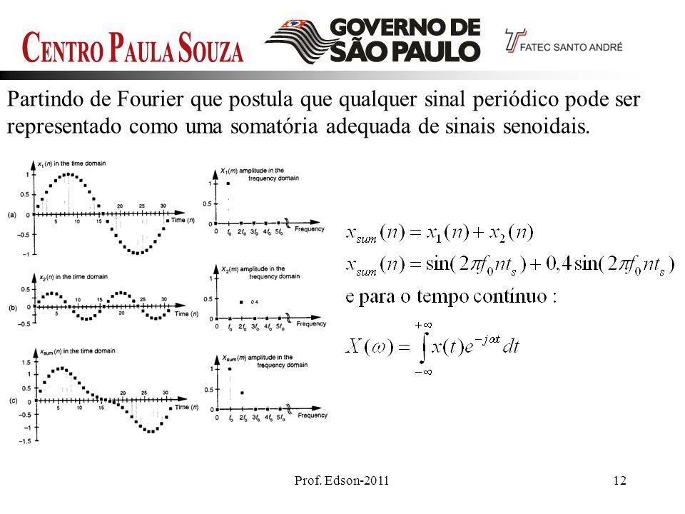 Prof. Edson-201112 Partindo de Fourier que postula que qualquer sinal periódico pode ser representado como uma somatória adequada de sinais senoidais.