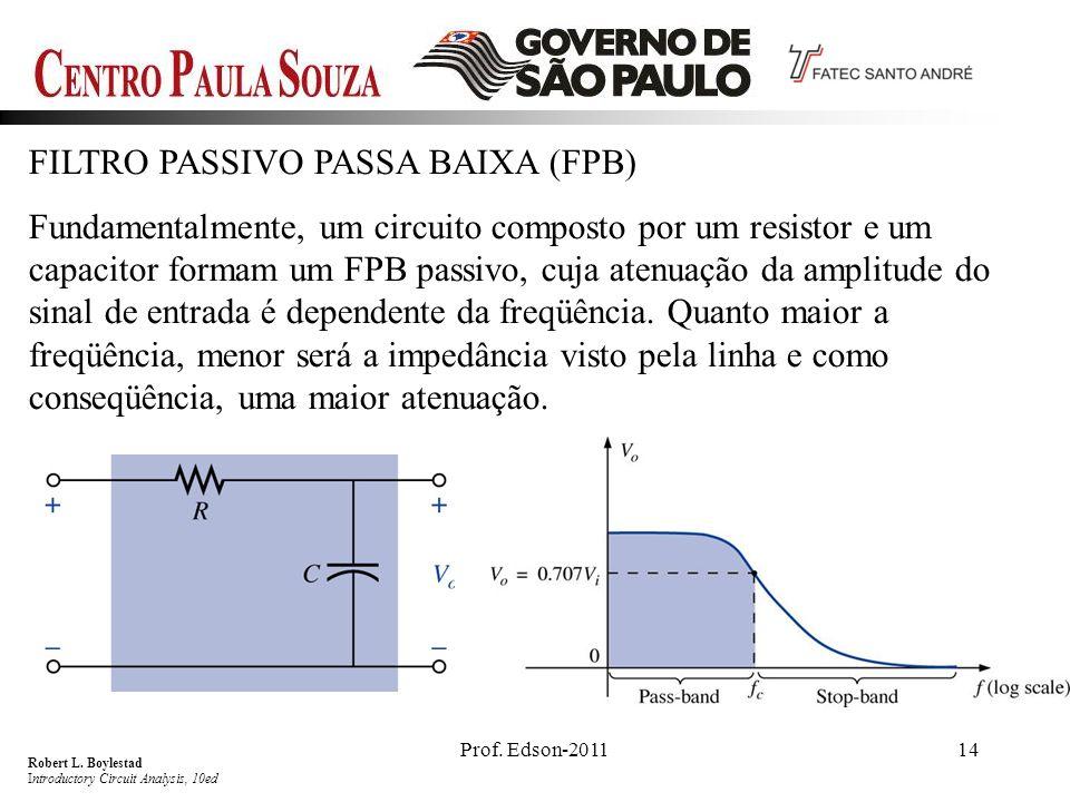 Prof. Edson-201114 FILTRO PASSIVO PASSA BAIXA (FPB) Fundamentalmente, um circuito composto por um resistor e um capacitor formam um FPB passivo, cuja