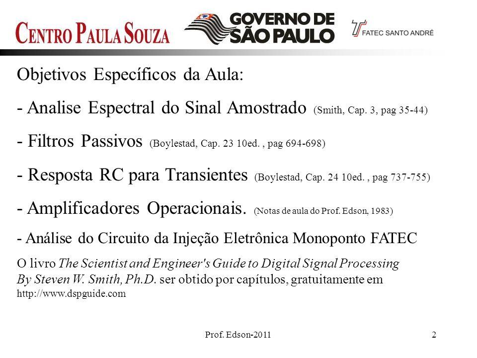 Prof. Edson-20112 Objetivos Específicos da Aula: - Analise Espectral do Sinal Amostrado (Smith, Cap. 3, pag 35-44) - Filtros Passivos (Boylestad, Cap.