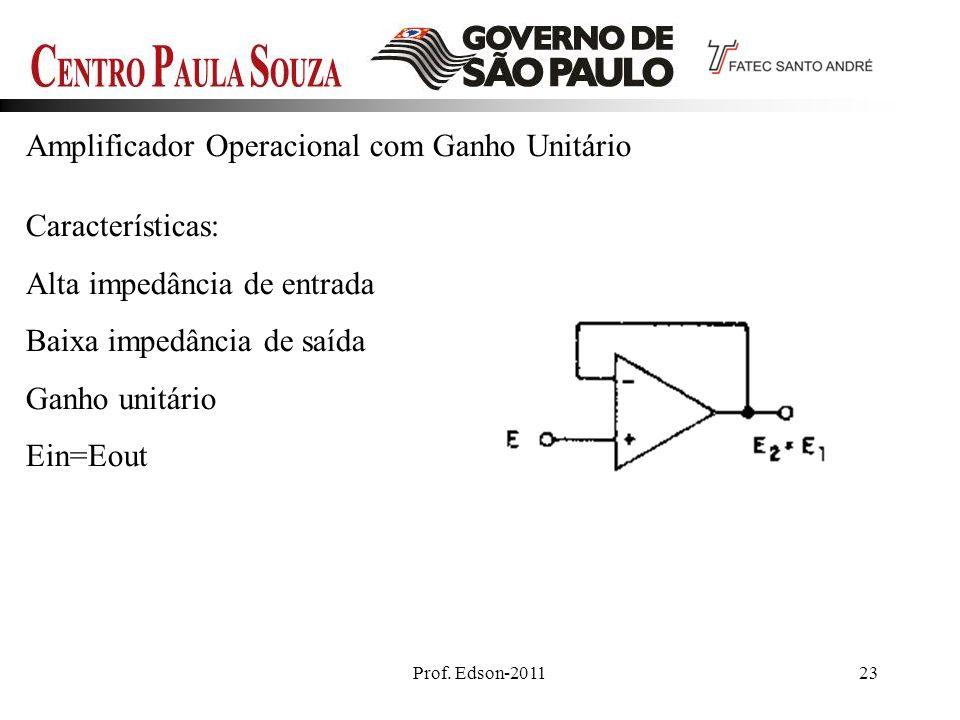 Prof. Edson-201123 Amplificador Operacional com Ganho Unitário Características: Alta impedância de entrada Baixa impedância de saída Ganho unitário Ei