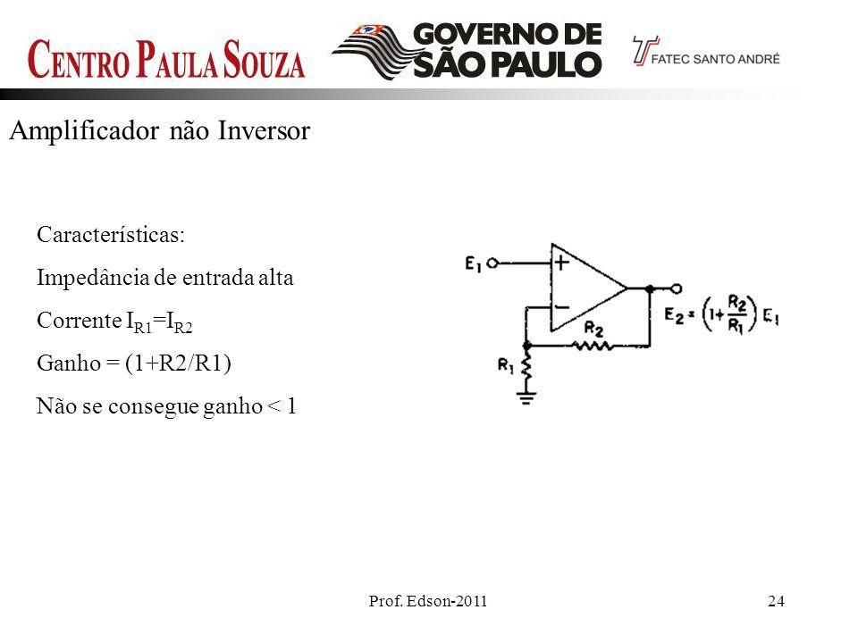 Prof. Edson-201124 Amplificador não Inversor Características: Impedância de entrada alta Corrente I R1 =I R2 Ganho = (1+R2/R1) Não se consegue ganho <