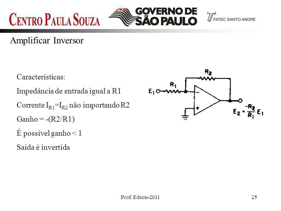 Prof. Edson-201125 Amplificar Inversor Características: Impedância de entrada igual a R1 Corrente I R1 =I R2 não importando R2 Ganho = -(R2/R1) É poss