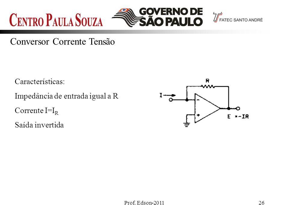 Prof. Edson-201126 Conversor Corrente Tensão Características: Impedância de entrada igual a R Corrente I=I R Saída invertida