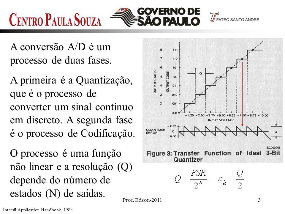 Prof. Edson-20113 A conversão A/D é um processo de duas fases. A primeira é a Quantização, que é o processo de converter um sinal contínuo em discreto
