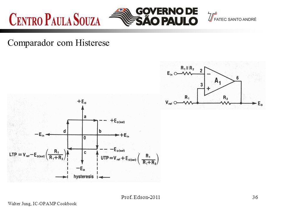 Prof. Edson-201136 Walter Jung, IC-OP AMP Cookbook Comparador com Histerese