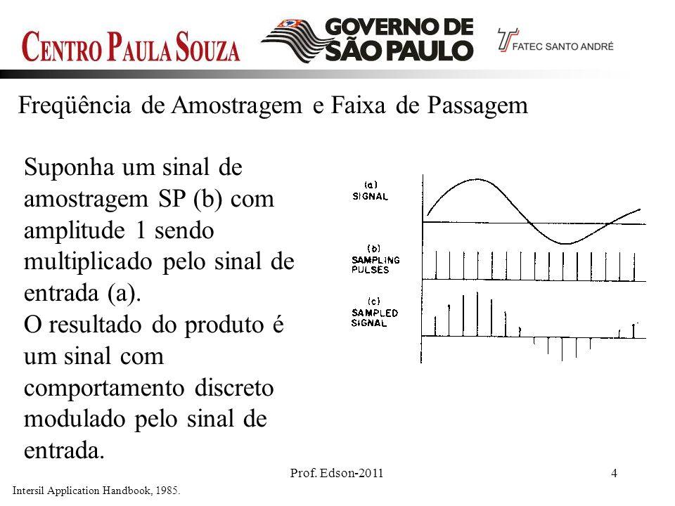 Prof. Edson-20114 Intersil Application Handbook, 1985. Freqüência de Amostragem e Faixa de Passagem Suponha um sinal de amostragem SP (b) com amplitud
