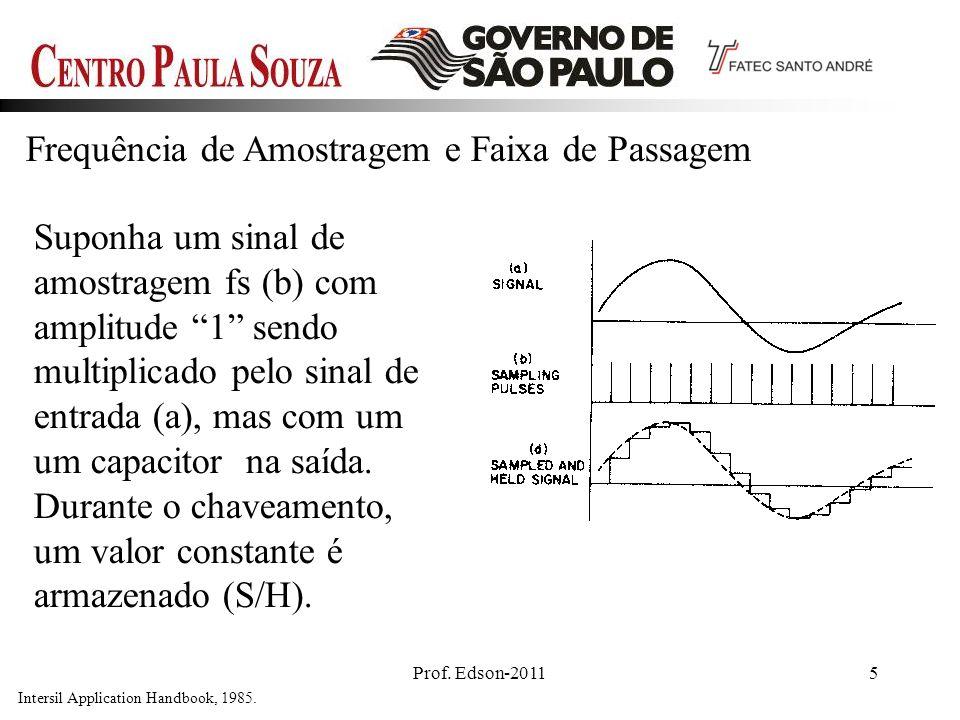 Prof. Edson-20115 Intersil Application Handbook, 1985. Frequência de Amostragem e Faixa de Passagem Suponha um sinal de amostragem fs (b) com amplitud