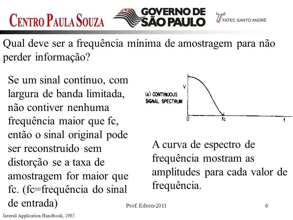 Prof. Edson-20116 Qual deve ser a frequência mínima de amostragem para não perder informação? Se um sinal contínuo, com largura de banda limitada, não