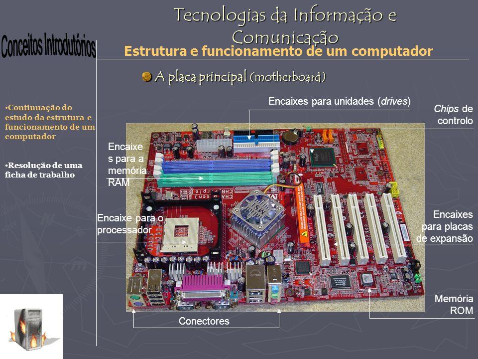 Tecnologias da Informação e Comunicação Estrutura e funcionamento de um computador CPU Encaixes para placas de expansão Memória ROM Conectores Encaixe
