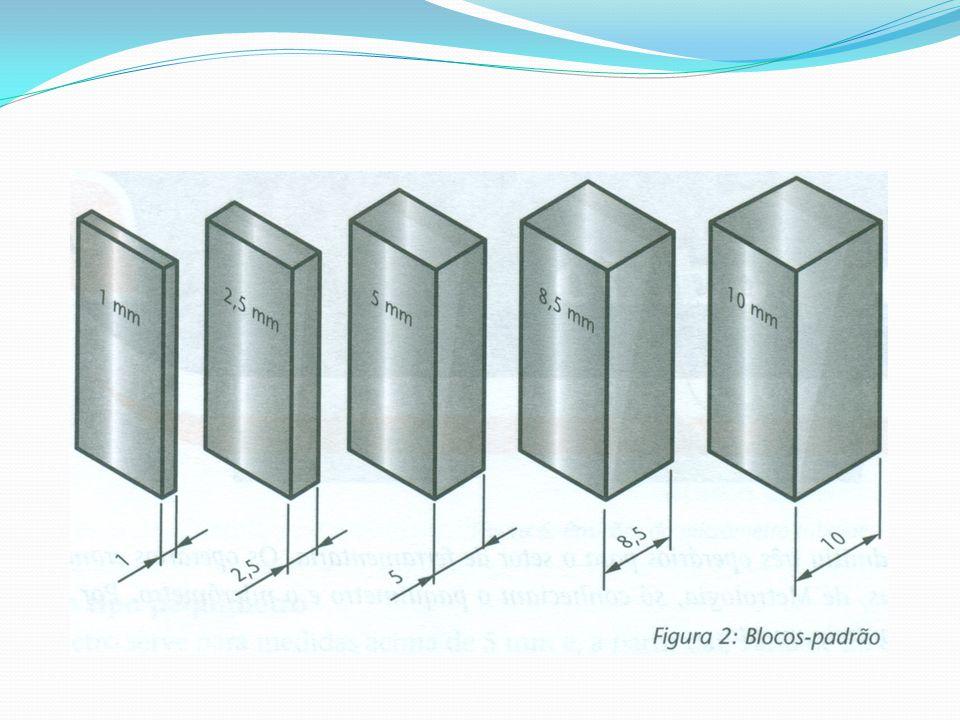 Erros admissíveis As normas internacionais estabelecem os erros dimensionais e de planeza nas superfícies dos blocos- padrão.