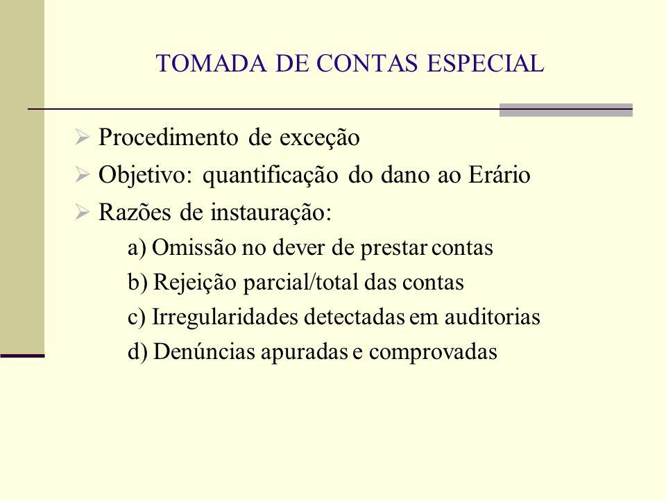 TOMADA DE CONTAS ESPECIAL  Procedimento de exceção  Objetivo: quantificação do dano ao Erário  Razões de instauração: a) Omissão no dever de presta