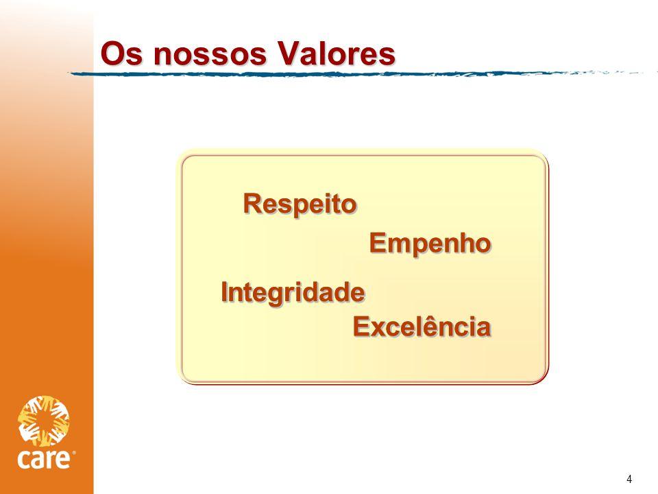 Os nossos Valores 4 RespeitoRespeito EmpenhoEmpenho IntegridadeIntegridade ExcelênciaExcelência