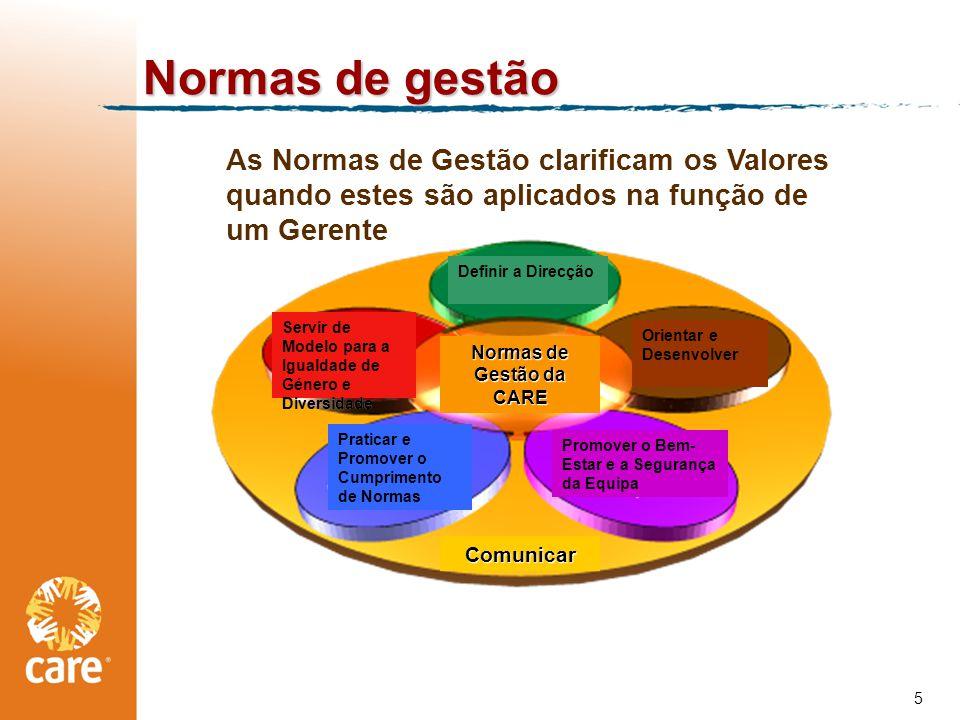 Normas de gestão 5 As Normas de Gestão clarificam os Valores quando estes são aplicados na função de um Gerente Definir a Direcção Promover o Bem- Estar e a Segurança da Equipa Orientar e Desenvolver Praticar e Promover o Cumprimento de Normas Servir de Modelo para a Igualdade de Género e Diversidade ComunicarComunicar Normas de Gestão da CARE