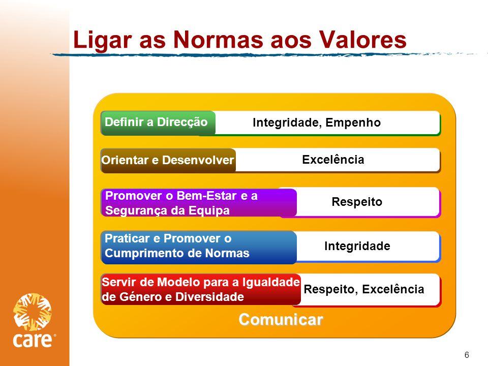Missão e Visão Estratégia Valores Acções e Responsabilidades Desempenho Organizacional 7 A Ligação As Normas de Gestão são a ligação entre os nossos Valores e o nosso Desempenho