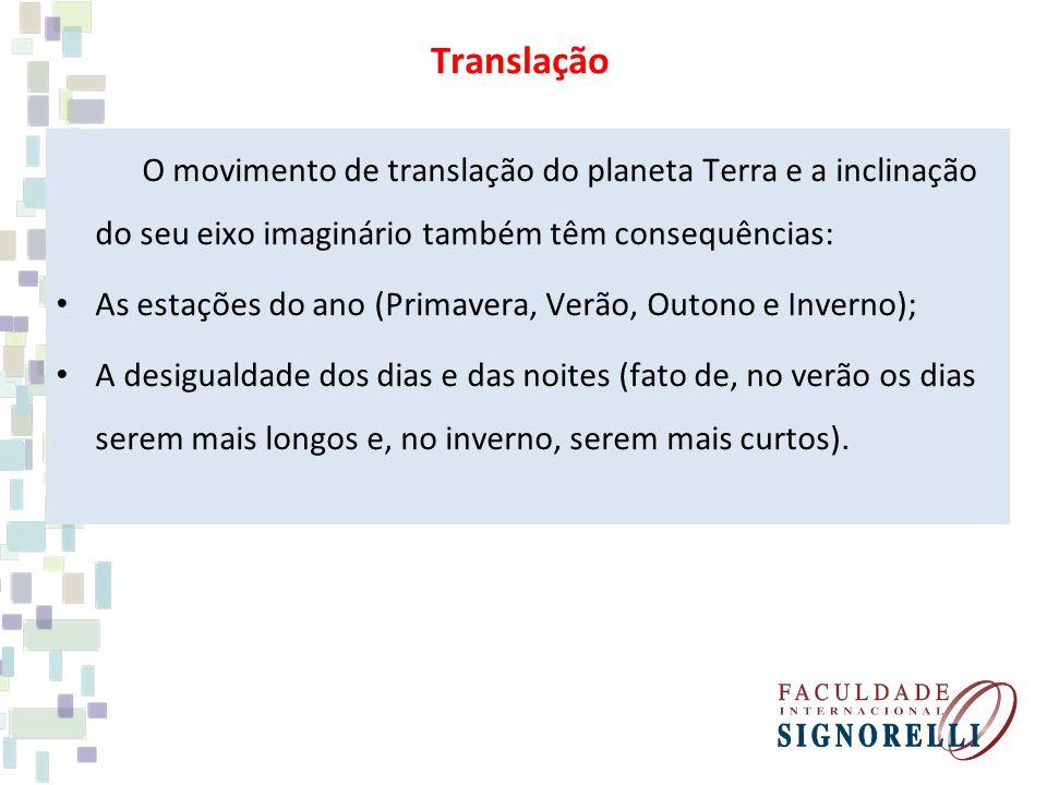 O movimento de translação do planeta Terra e a inclinação do seu eixo imaginário também têm consequências: As estações do ano (Primavera, Verão, Outon