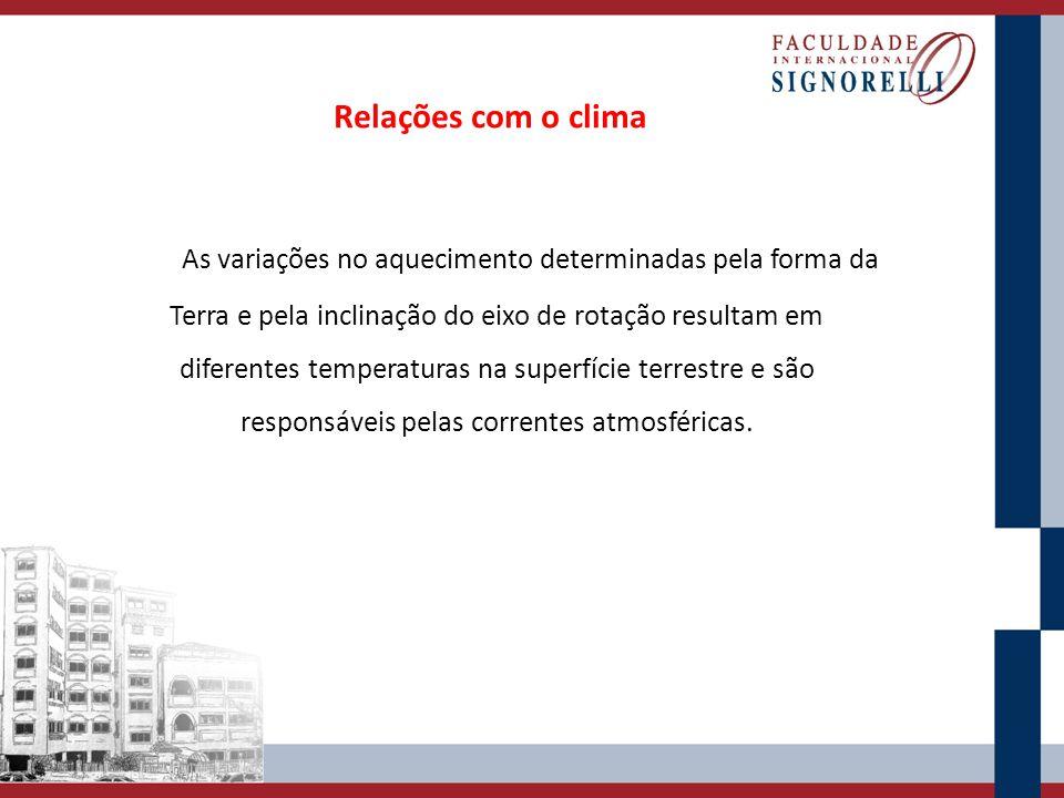 As variações no aquecimento determinadas pela forma da Terra e pela inclinação do eixo de rotação resultam em diferentes temperaturas na superfície te