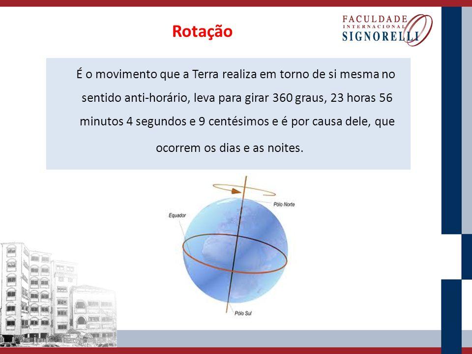 É o movimento que a Terra realiza em torno de si mesma no sentido anti-horário, leva para girar 360 graus, 23 horas 56 minutos 4 segundos e 9 centésim