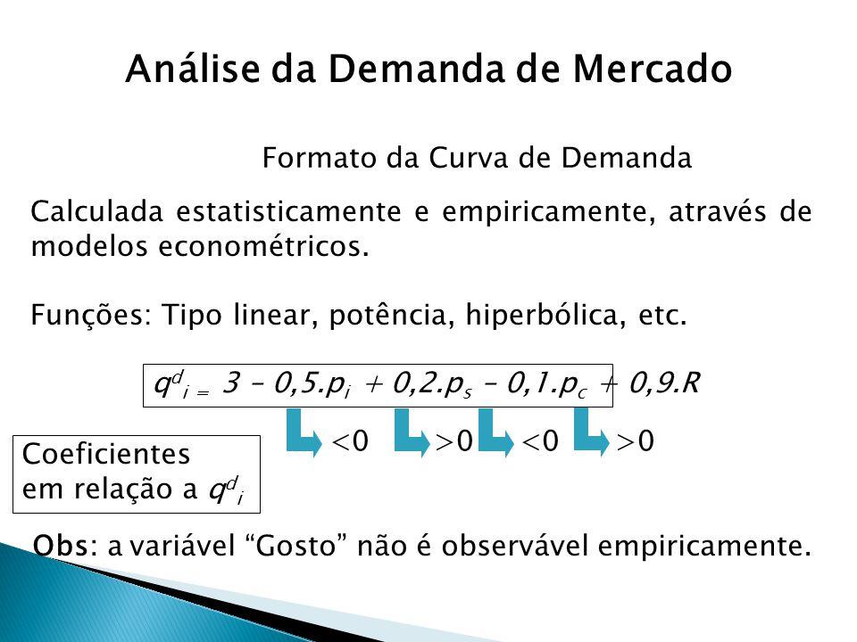 Análise da Demanda de Mercado Formato da Curva de Demanda Calculada estatisticamente e empiricamente, através de modelos econométricos. Funções: Tipo