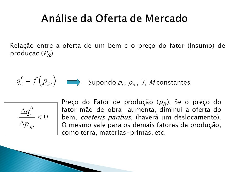 Relação entre a oferta de um bem e o preço do fator (Insumo) de produção (P fp ) Supondo p i, p n, T, M constantes Preço do Fator de produção (p fp ).