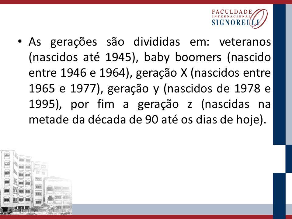 As gerações são divididas em: veteranos (nascidos até 1945), baby boomers (nascido entre 1946 e 1964), geração X (nascidos entre 1965 e 1977), geração