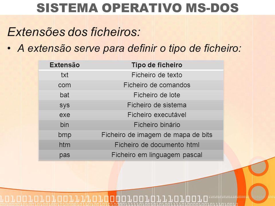 Comandos para directorias: Criar Apagar Renomear Copiar Mover SISTEMA OPERATIVO MS-DOS