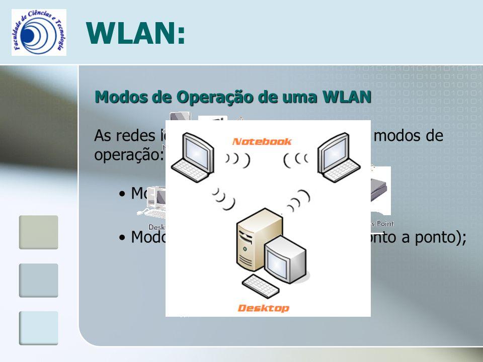 WLAN: Modos de Operação de uma WLAN As redes locais sem fios suportam dois modos de operação: Modo Infra-estrutura; Modo Ad-Hoc ou peer-to-peer (ponto