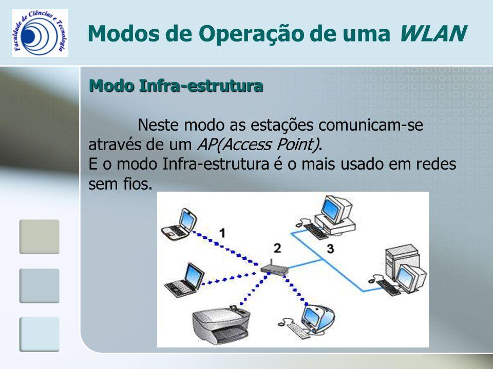 Modos de Operação de uma WLAN Modo Infra-estrutura Neste modo as estações comunicam-se através de um AP(Access Point). E o modo Infra-estrutura é o ma