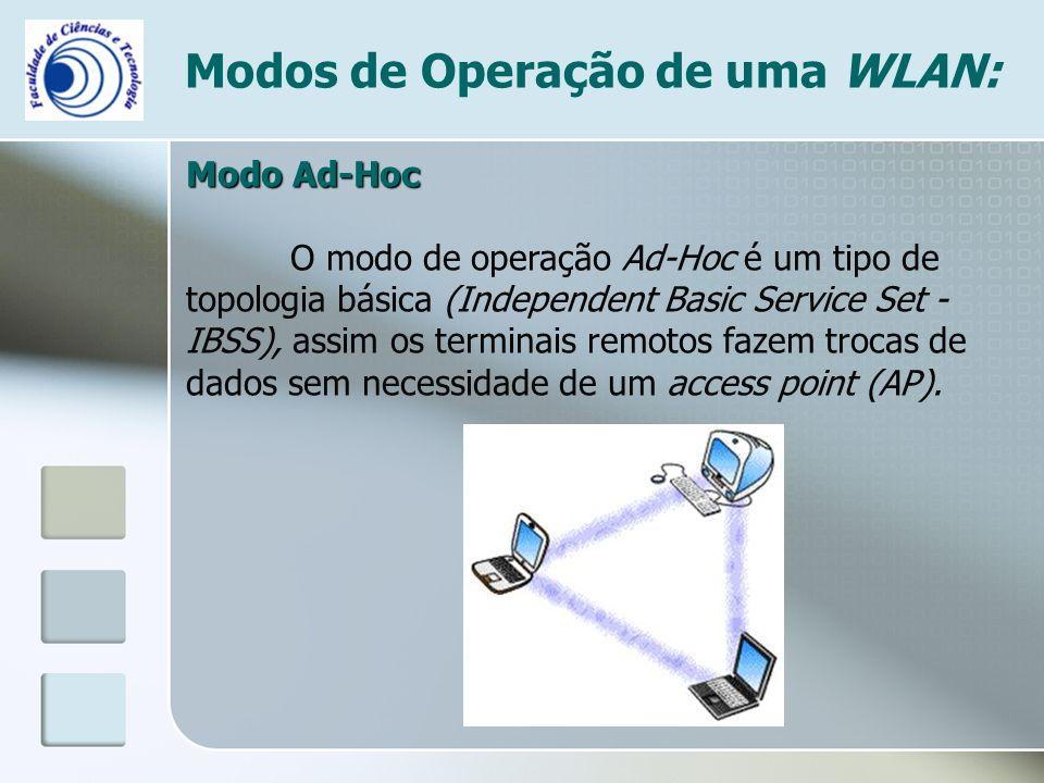Modos de Operação de uma WLAN: Modo Ad-Hoc O modo de operação Ad-Hoc é um tipo de topologia básica (Independent Basic Service Set - IBSS), assim os te
