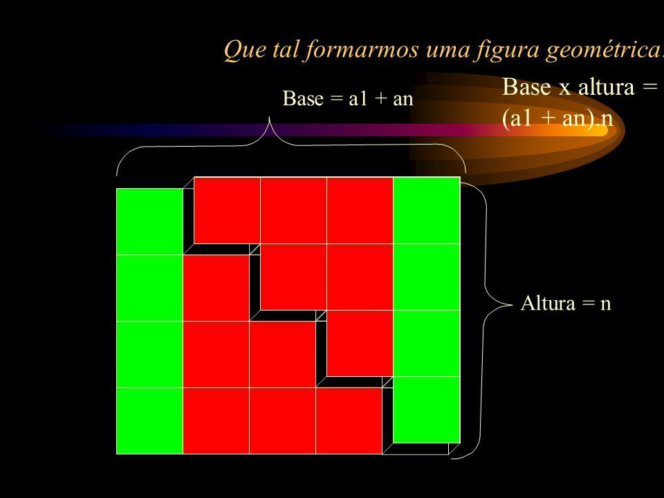 Que tal formarmos uma figura geométrica!!! Base = a1 + an Altura = n Base x altura = (a1 + an).n