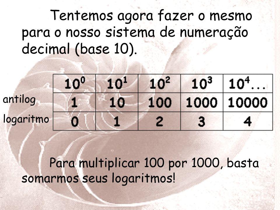 Podemos observar também que os números da primeira seqüência correspondem a uma progressão geométrica enquanto os números da segunda a uma progressão