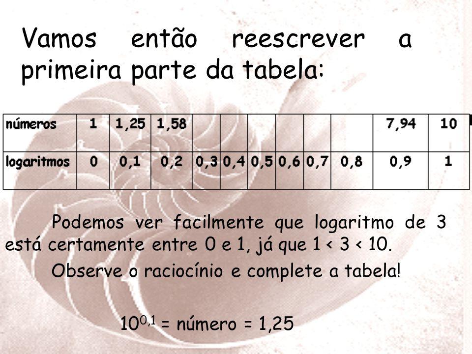 Vamos então reescrever a primeira parte da tabela: Podemos ver facilmente que logaritmo de 3 está certamente entre 0 e 1, já que 1 < 3 < 10.