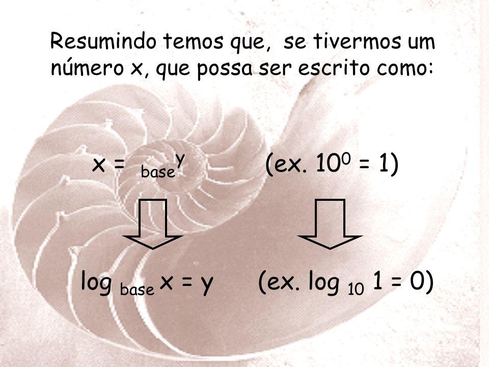 Resumindo temos que, se tivermos um número x, que possa ser escrito como: x = base y (ex.