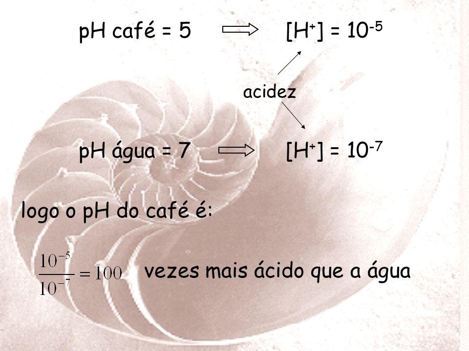 pH café = 5 [H + ] = 10 -5 pH água = 7 [H + ] = 10 -7 logo o pH do café é: vezes mais ácido que a água acidez