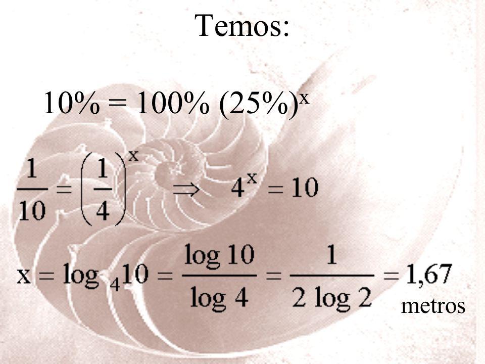 Idéia de Solução: Partindo-se de um modelo exponencial, do tipo y = y o. a x Onde: y é a luminosidade no ponto procurado y o é a luminosidade na super