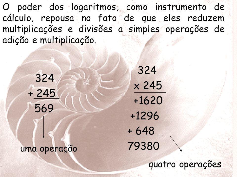 324 + 245 569 324 x 245 +1620 +1296 + 648 79380 uma operação quatro operações O poder dos logaritmos, como instrumento de cálculo, repousa no fato de que eles reduzem multiplicações e divisões a simples operações de adição e multiplicação.