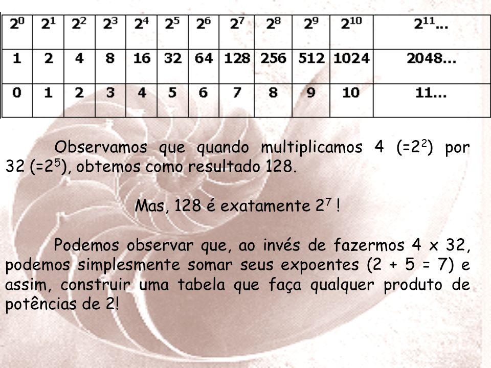 Observamos que quando multiplicamos 4 (=2 2 ) por 32 (=2 5 ), obtemos como resultado 128.
