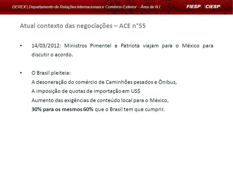 Atual contexto das negociações – ACE n°55 14/03/2012: Ministros Pimentel e Patriota viajam para o México para discutir o acordo. O Brasil pleiteia: A