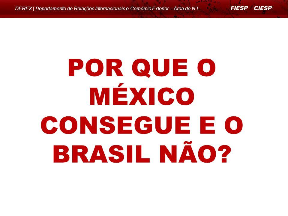 POR QUE O MÉXICO CONSEGUE E O BRASIL NÃO?
