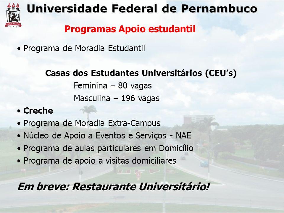 Universidade Federal de Pernambuco Programas Apoio estudantil Programa de Moradia Estudantil Casas dos Estudantes Universitários (CEU's) Feminina – 80