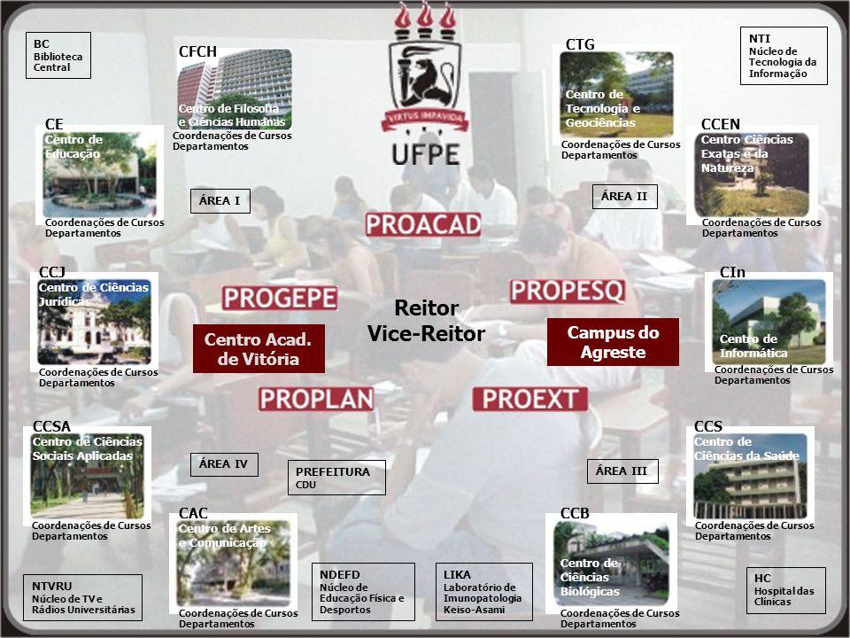 Universidade Federal de Pernambuco Acesso à Universidade Vocês venceram, parabéns.