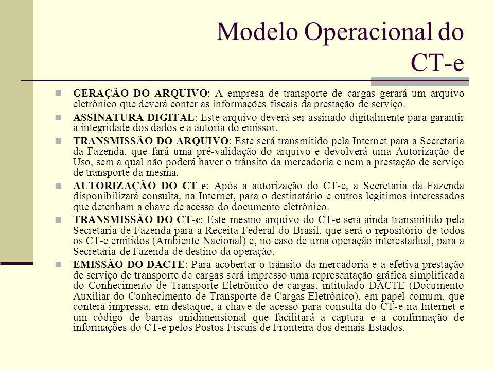 Modelo Operacional do CT-e GERAÇÃO DO ARQUIVO: A empresa de transporte de cargas gerará um arquivo eletrônico que deverá conter as informações fiscais
