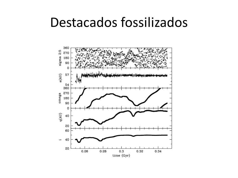 Destacados fossilizados