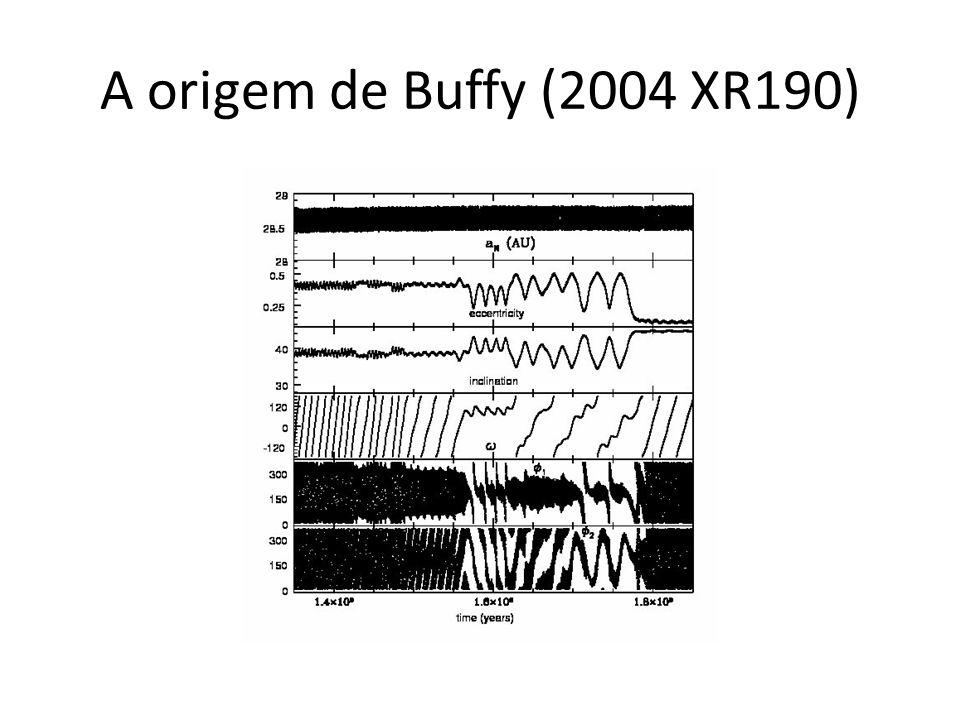A origem de Buffy (2004 XR190)